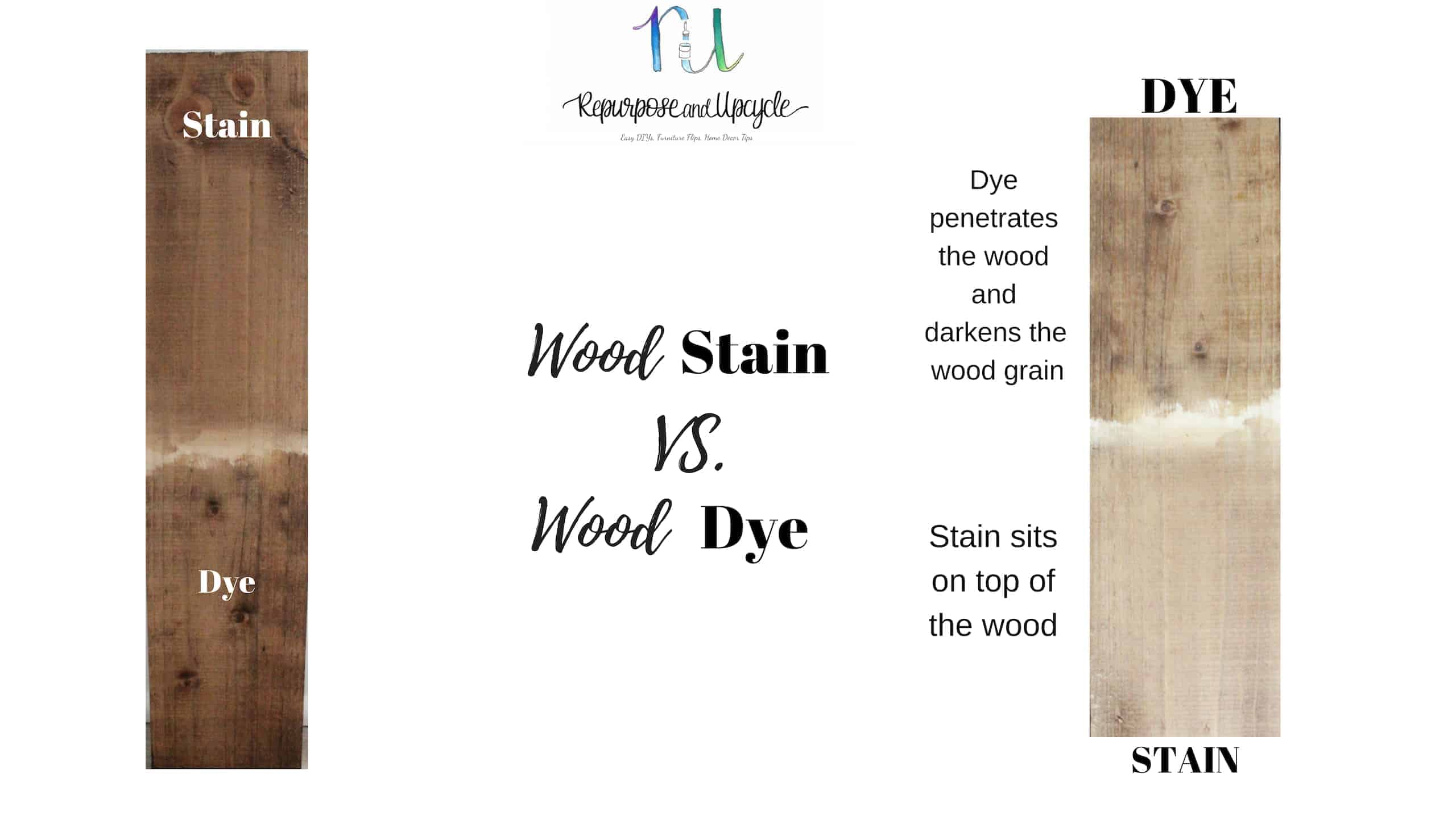 Wood Dye vs  Wood stain