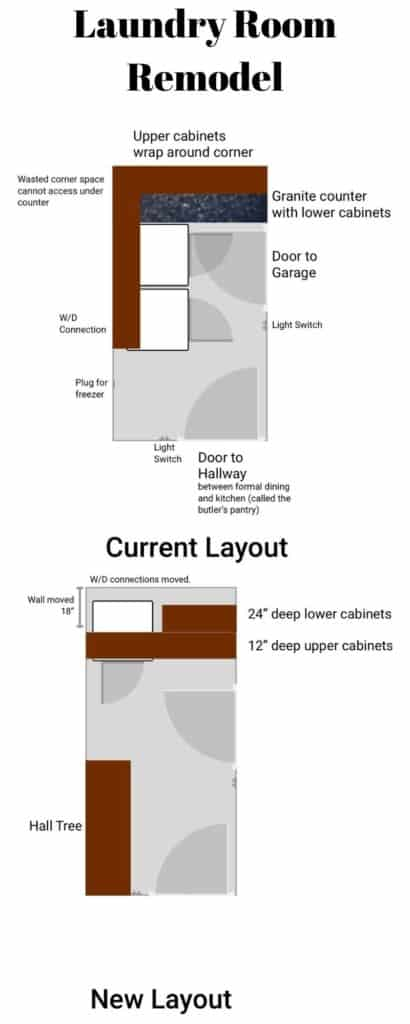 laundry room remodel drawings