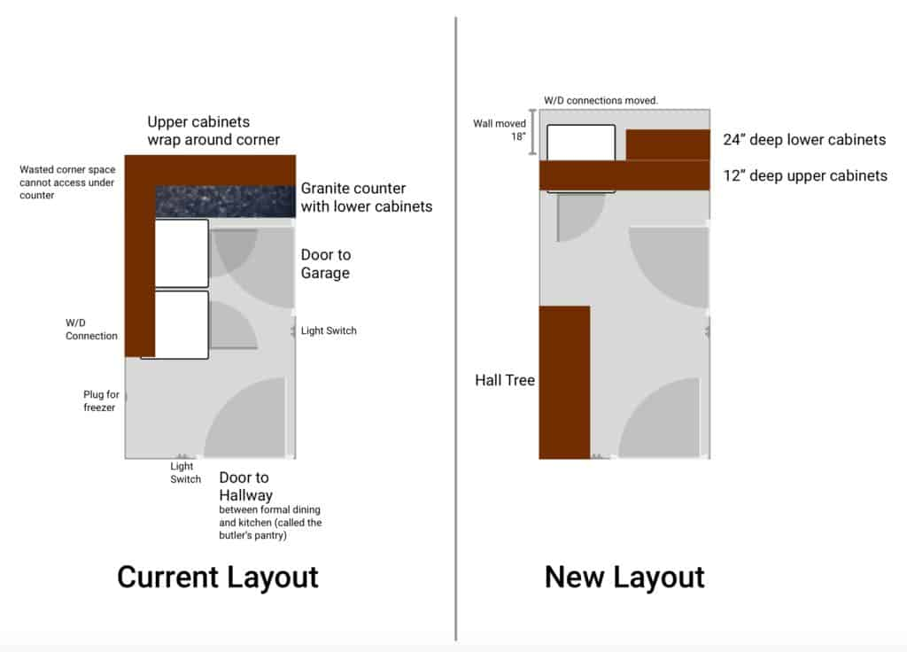 Laundry room remodel layout drawings